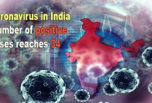 Photo of Coronavirus in India: number of positive cases reaches 34