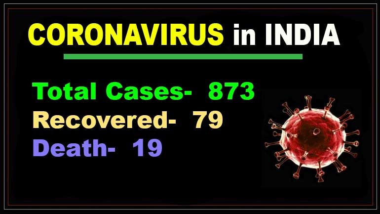 Covid-19 update in India: 873 cases, 79 death