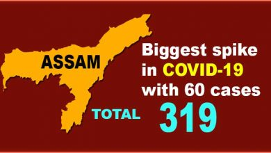 Photo of Assam: Biggest spike in COVID-19 with 60 cases, tally reaches 319