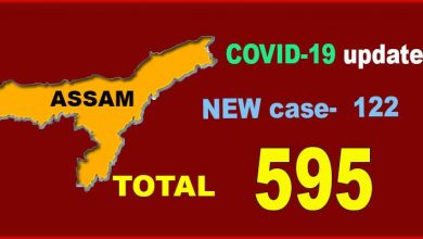 Photo of Coronavirus: Assam reports 47 new Covid-19 positive cases