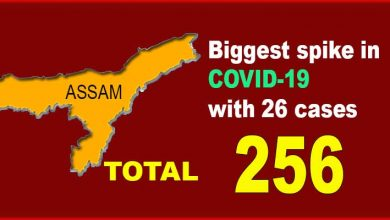 Photo of Assam: Biggest spike in COVID-19 with 26 cases, tally reaches 256