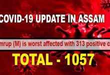 Photo of Covid-19 in Assam: Kamrup (M) is worst affected with 313 positive cases