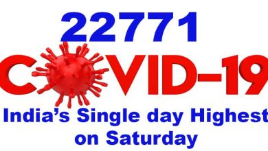 Photo of India reports highest number of daily Covid-19 cases at 22,771